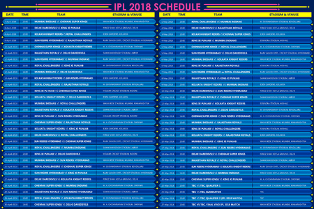 IPL Cricket match schedule for 2018 sports background