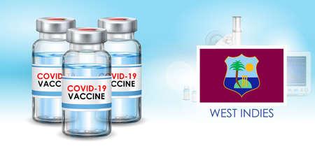 Covid 19 Vaccine Bottle to prevent from deadly Novel Coronavirus epidemic outbreak on Medical background