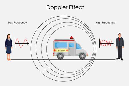 音線のドップラー効果の場合物理の教育グラフ  イラスト・ベクター素材
