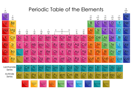 Education Chart of Chemisty for Periodic Table of Elements Diagram