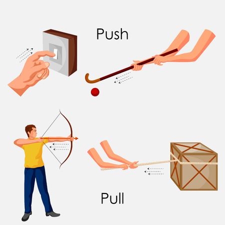 Education Chart of Physics for Push and Pull Diagram 版權商用圖片