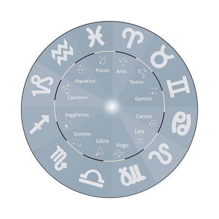 Neutral mandala horoscope, vector illustration.