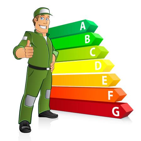 eficiencia: Gráfico de la eficiencia energética con un hombre de dibujos animados