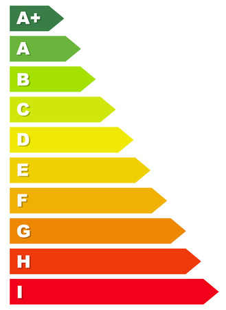 Energy rating labels Vector