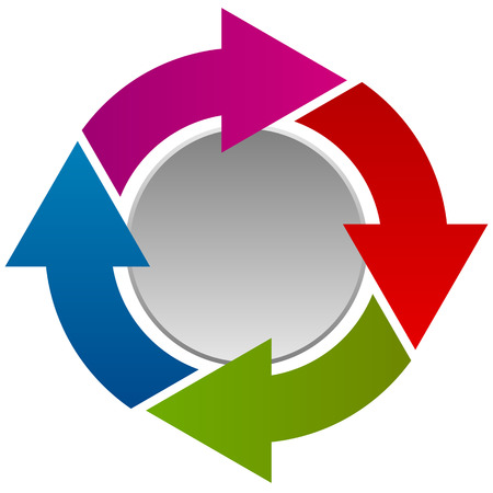 Circular arrows, flow chart with circle, presentation, info graphics, process and steps, planning, brainstorming, visualization, mind-mapping element.