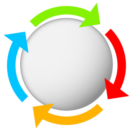 three phase: Circular arrows with blank plate