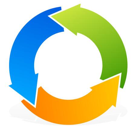 Cíclico colorido, flechas circulares Ilustración de vector