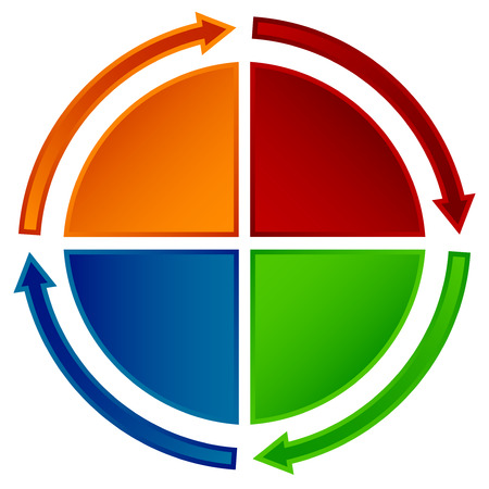 Circular flow chart Vector