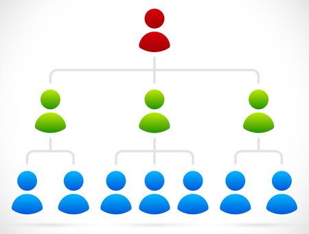 Einfache Organisationsstruktur Standard-Bild - 34126266