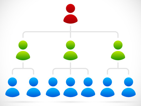 Simple organizational structure