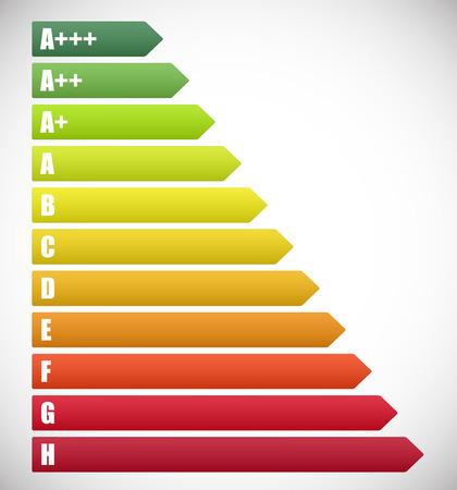 energy ranking: Energy rating labels with shading on the bars and slight shadow on the letters
