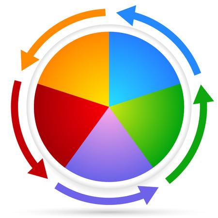 grafica de pastel: Carta Circular Element. Gráfico de sectores con las flechas a su alrededor.