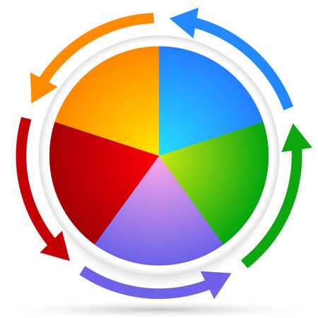 colour chart: Circular Chart Element. Pie chart with arrows around it.