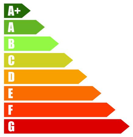 에너지 등급 인증, 에너지 성능 인증서. 에너지 효율, 집, 가정, 건물 에너지 소비 등급