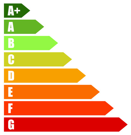 Energy Rating Certificate, Energy Performance Certificates. Energy efficiency, energy consumption rating for houses, homes, buildings