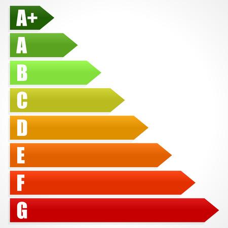 consumo energia: Energy Rating Certificate, attestati di certificazione energetica. L'efficienza energetica, il consumo di energia per voto case, case, edifici