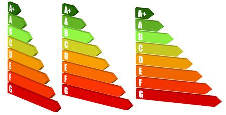 consommation: Energy Rating Certificate, certificats de performance �nerg�tique. L'efficacit� �nerg�tique, l'�nergie cote de consommation pour les maisons, les maisons, les b�timents Illustration
