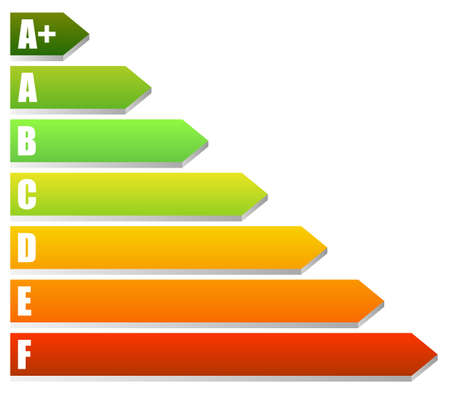 energy ranking: Energy Rating Certificate, Energy Performance Certificates. Energy efficiency, energy consumption rating for houses, homes, buildings