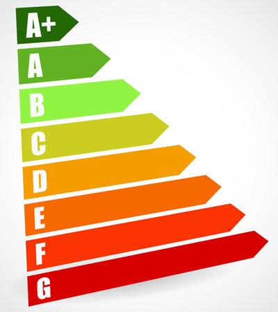 消費: エネルギーの評価証明書エネルギー性能証明書.エネルギー効率評価のための住宅、住宅、建物のエネルギー消費