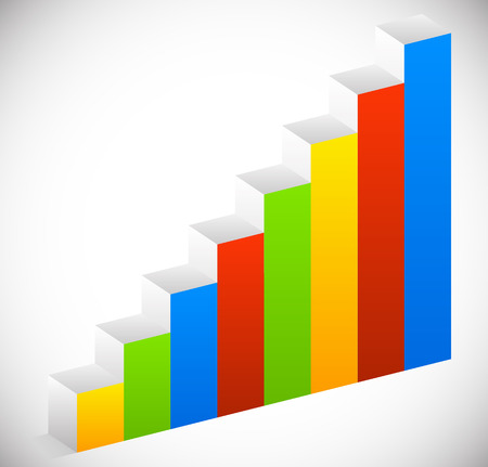 graph trend: Bar chart, bar graph element.