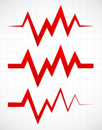 oscillate: Irregular pulsating or ECG lines over gridded background