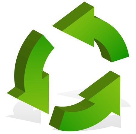 flechas curvas: Verde de reciclaje 3d, reciclar flechas con 3 flechas curvas. Rotación de flechas en un círculo.
