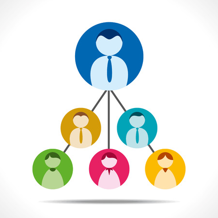 multilevel: people tree or position of people step by step