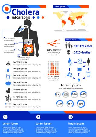 Simple flat style infographics components for health education poster about cholera, infectious disease caused by Vibrio cholerae bacteria. Illustration