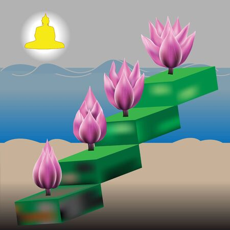 Four Lotus metaphor for Buddhist personal character Çizim