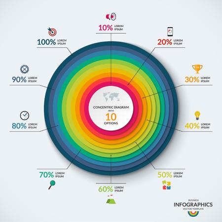 circulos concentricos: Infografía plantilla de diagrama de círculos concéntricos. con 10 opciones. Puede ser utilizado para el diseño web, presentación, gráficos, diagramas, informe, la visualización de datos Vectores
