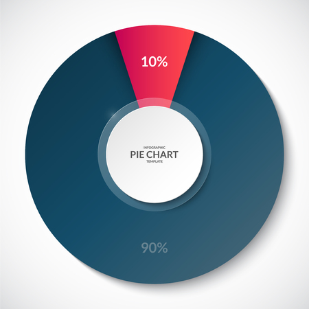Pie chart, share of 10 and 90 percent. Can be used for business infographics.