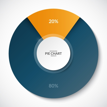 Pie chart, share of 20 and 80 percent. Can be used for business infographics.