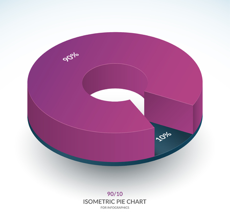 Infographic isometric pie chart circle. Share of 90 and 10 percent. Vector template.