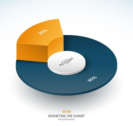 Círculo de gráfico circular isométrica de infografía. Participación del 20 y el 80 por ciento. Plantilla de vector.