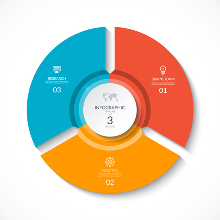 Cerchio di infografica vettoriale. Schema del ciclo con 3 fasi. Grafico rotondo che può essere utilizzato per report, analisi aziendali, visualizzazione e presentazione dei dati. Vettoriali