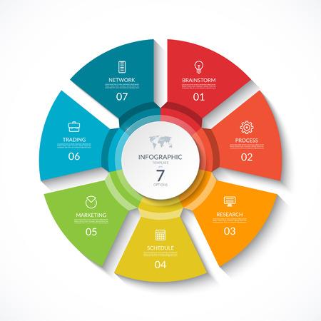 Círculo de infografía vectorial. Diagrama de ciclo con 7 etapas. Gráfico redondo que se puede utilizar para informes, análisis de negocios, visualización y presentación de datos. Ilustración de vector