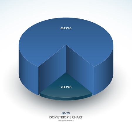 Infographic isometric pie chart template. Share of 80 and 20 percent. Vector illustration.