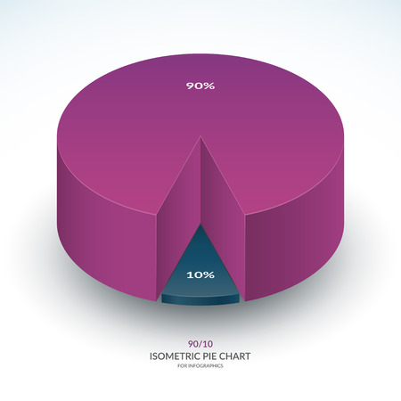 Infographic isometric pie chart template. Share of 90 and 10 percent. Vector illustration. Ilustração