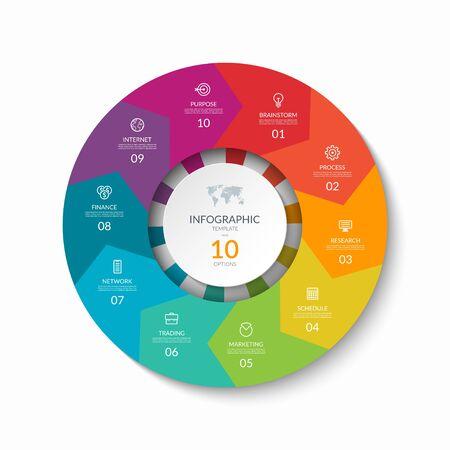 Gráfico de proceso de infografía. Plantilla de diseño con 10 flechas circulares.