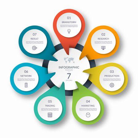 Infografika szablon diagramu koło z 7 opcjami. Może być używany jako wykres, wykres, układ przepływu pracy, do sieci, raportu, infografiki biznesowej. Ilustracje wektorowe