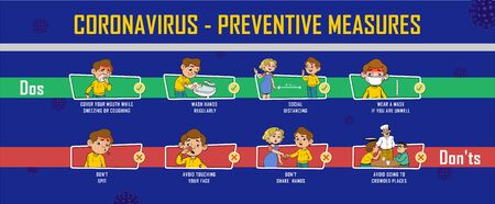 Preventative measures of New Coronavirus