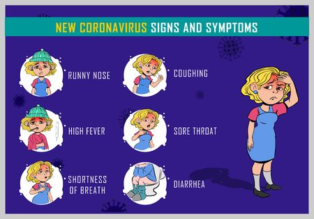 Symptoms and signs of Covid19, new coronavirus