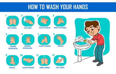 How to wash your hand, hand washing steps 矢量图像