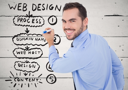 Digital composite of Business man with marker against website mock up and white wood panel