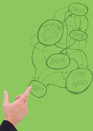 Digital composite of Hand pointing at concept doodles against green background