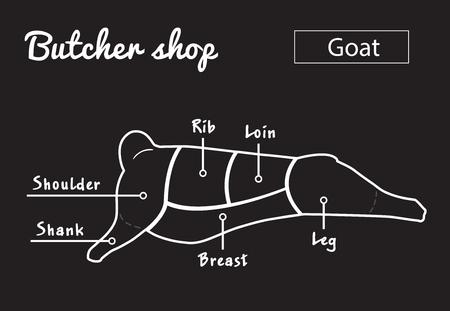 Goat meat part sets for poster butcher diagram on black and white illustration.