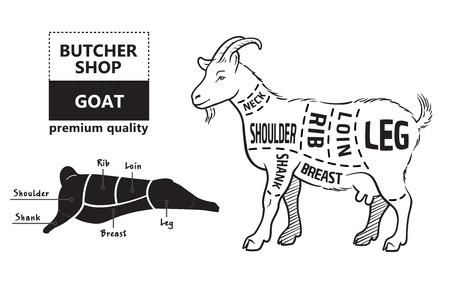 Vector illustration goat cuts diagram or chart. Goat black silhouette. Butcher chart. Stock Illustratie