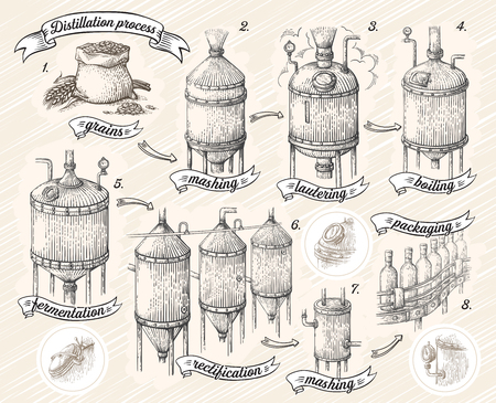 Vintage distillation apparatus sketch. Moonshining vector illustration distillation process