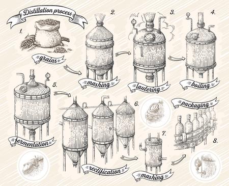 Vintage distillation apparatus sketch. Moonshining vector illustration distillation process Banque d'images - 99804989