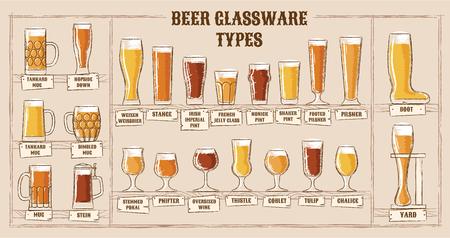 Types de bière. Un guide visuel des types de bière. Différents types de bière dans des verres recommandés. Illustration vectorielle